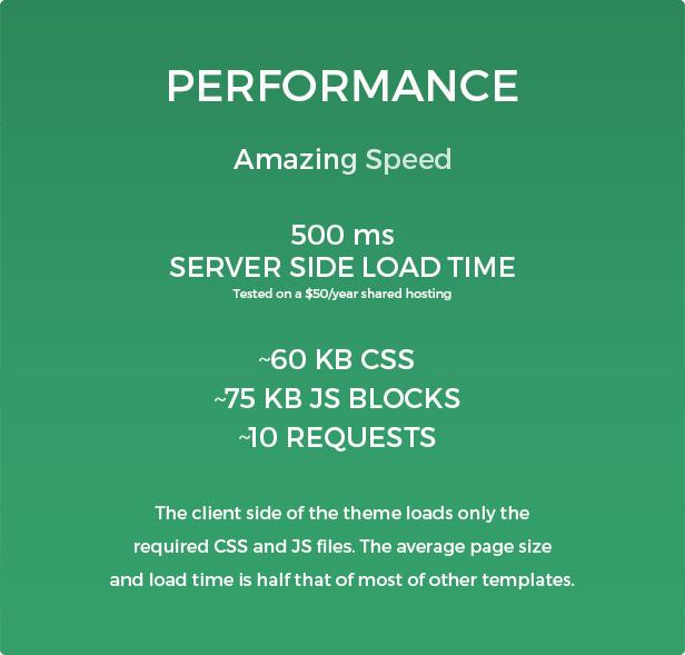 FullPage - Fullscreen Multi Concept Theme